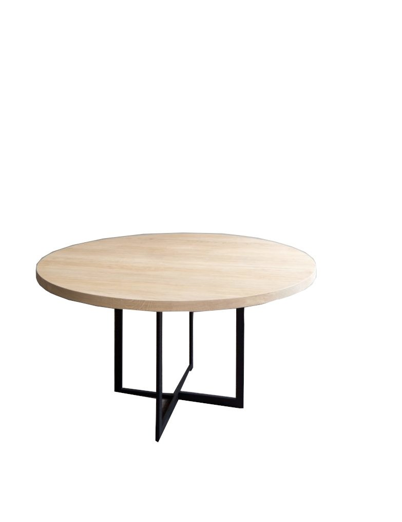 Point Family Table